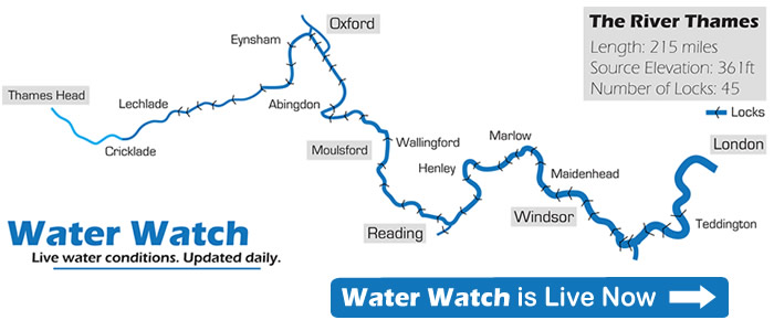 Water Watch. Live water conditions. Updated daily.
